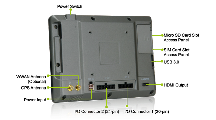 In-Vehicle Panel PC interface