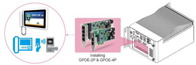 GPOE-for-access-control