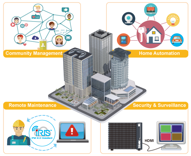 IEI Smart Building Solution