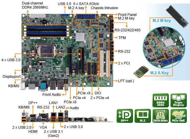IMBA-Q370-ATX-industrial-motherboard-features