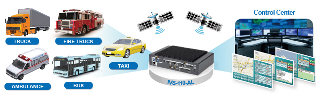 fleet-management-tracking-system