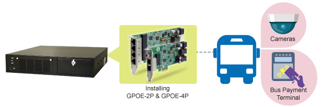 In-vehicle_system-GPOE