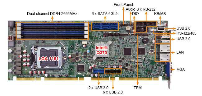 PCIE-Q370-SBC-features