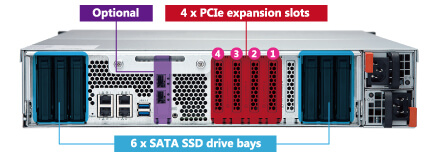 GRAND-BDE-storage-server-Expansion-Capability